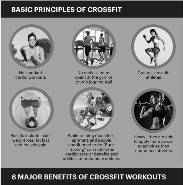 https://draxe.com/crossfit-workouts/