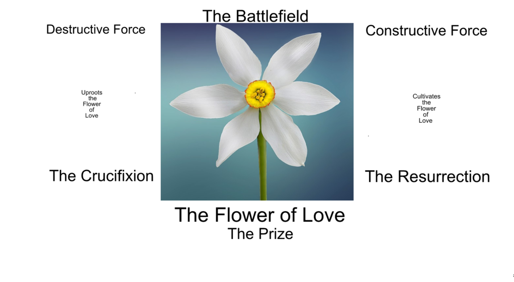 Flower of Love.png