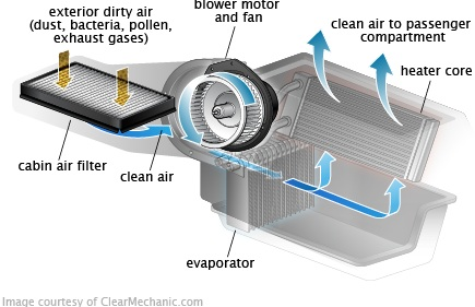 Cabin-Air+filter+diagram.jpg