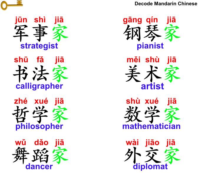 """Formula of """"家"""""""