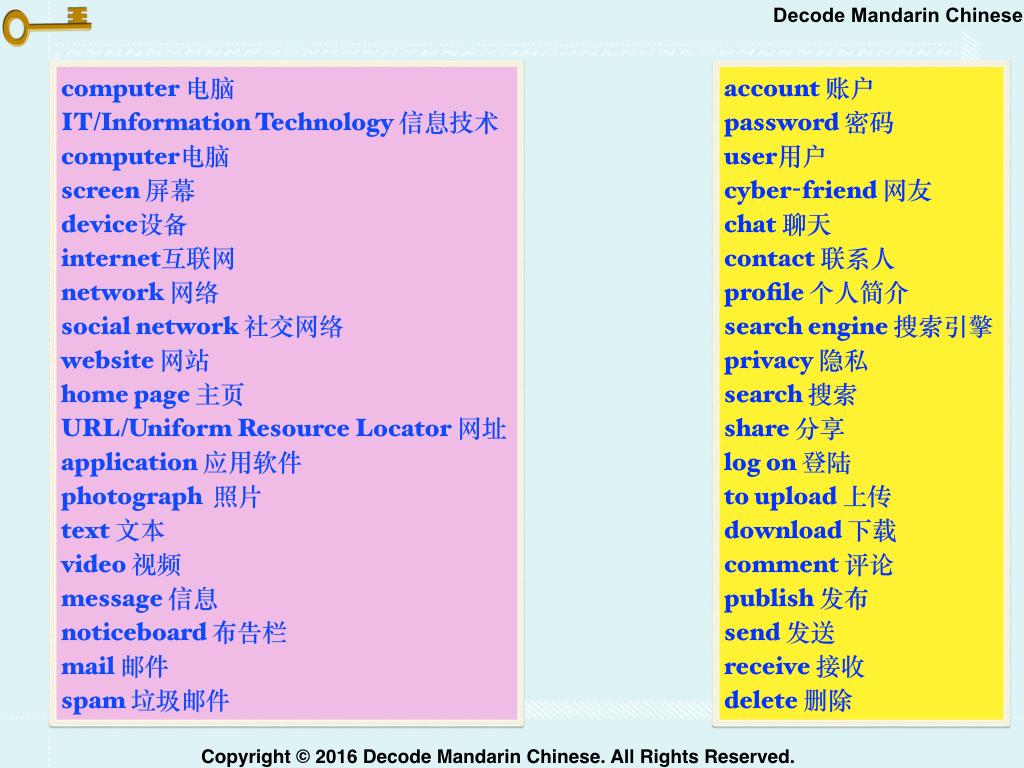 vocabulary for internet