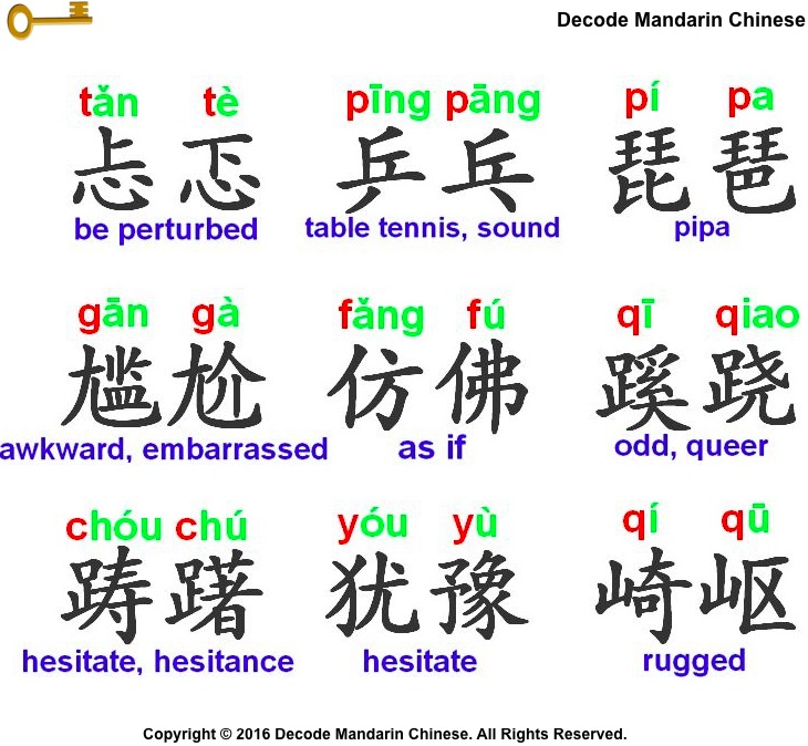 Binding words in Chinese