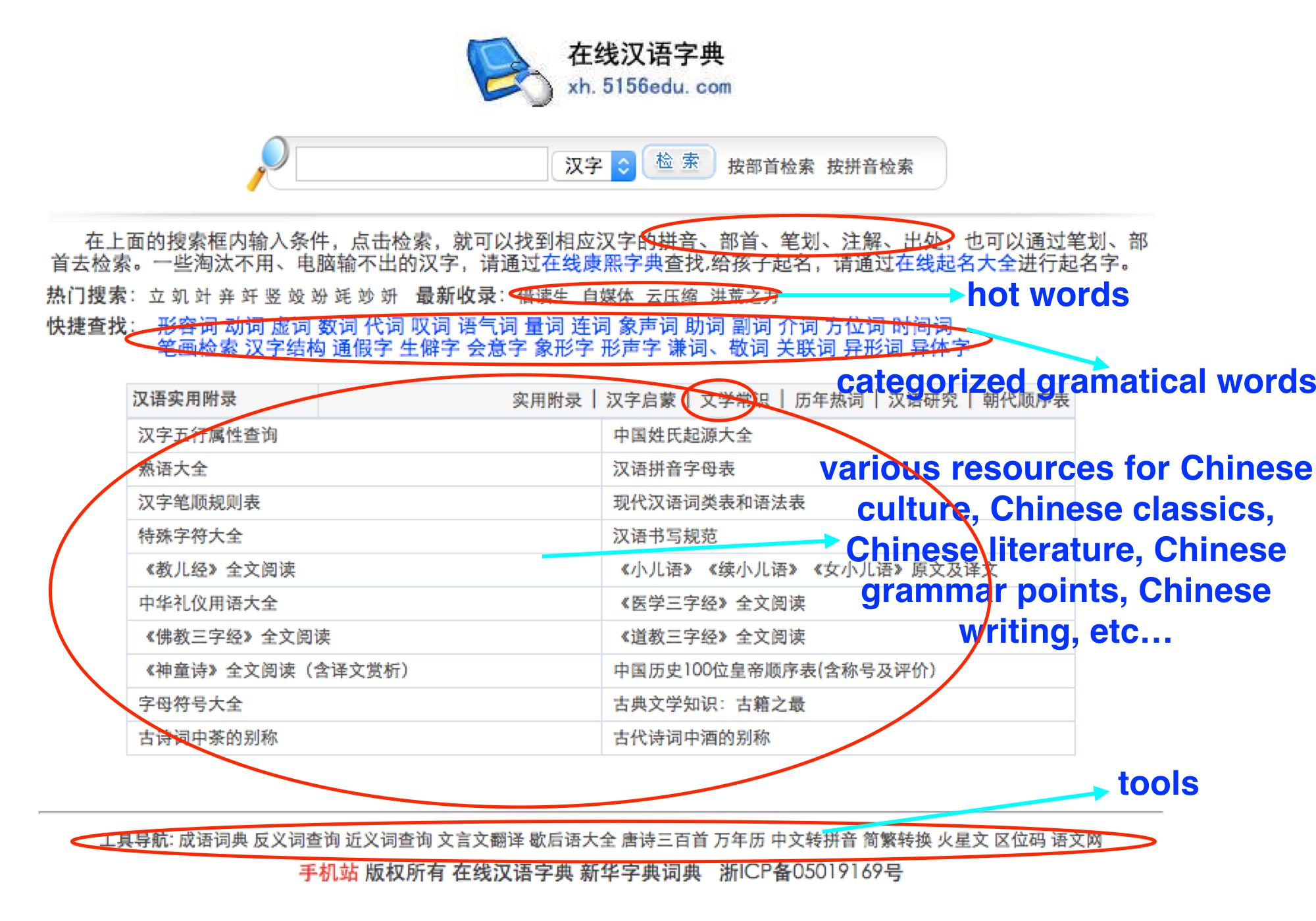 Online Chinese Dictionary, 在线汉语词典