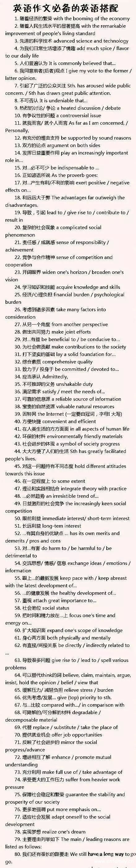 80 usually used Chinese expressions in a composition