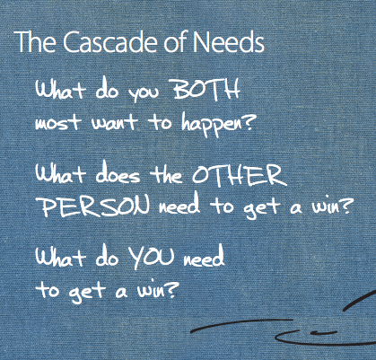 Cascade of needs card