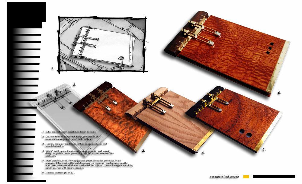 THUMBNAILS_Portfolio Design - Page5.jpg