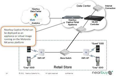 Captive portal virtual appliance
