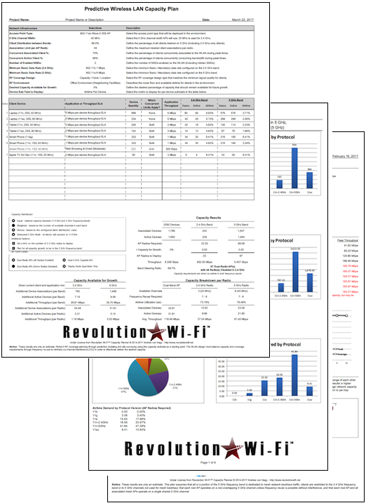 Capacity reports