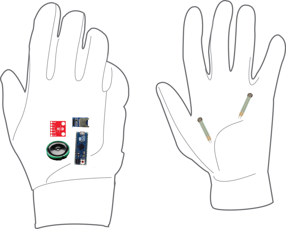 Baseball glove construction