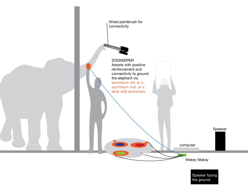 elephant-scenario-demo.jpg