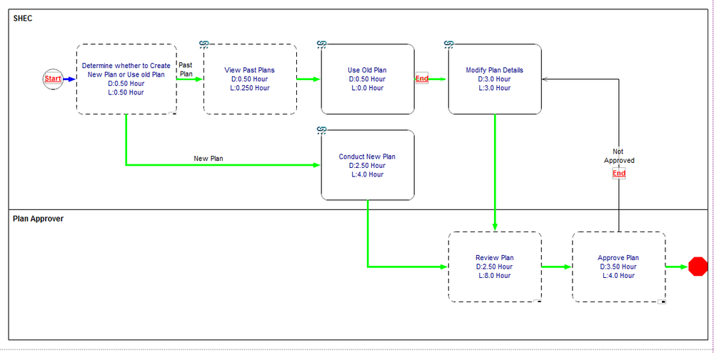 Process analysis introduction holocentric to run the path analysis by right clicking a white space of the open business process diagram path analysis find paths ccuart Gallery