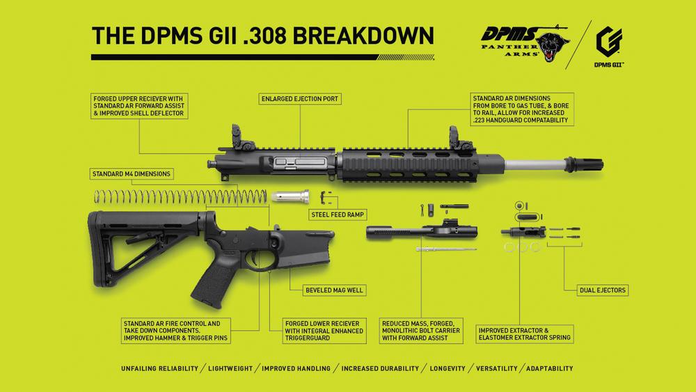GII_breakdown-1.jpg