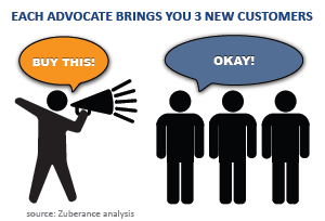 advocate-marketing