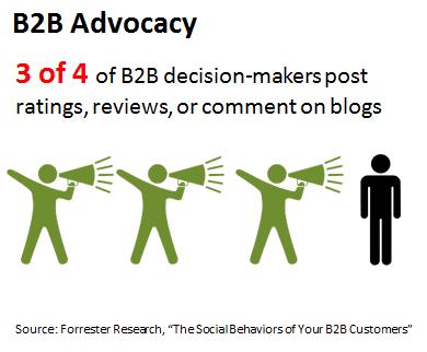 b2b-advocacy