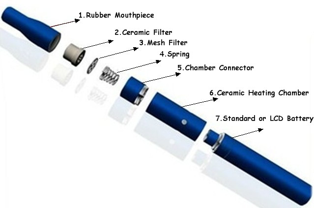 herbal vaporizer pen parts diagram