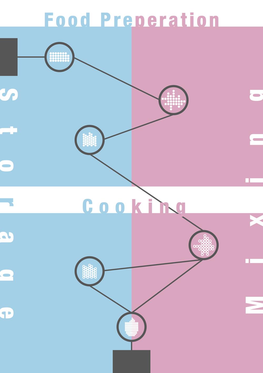 diagram poster.jpg