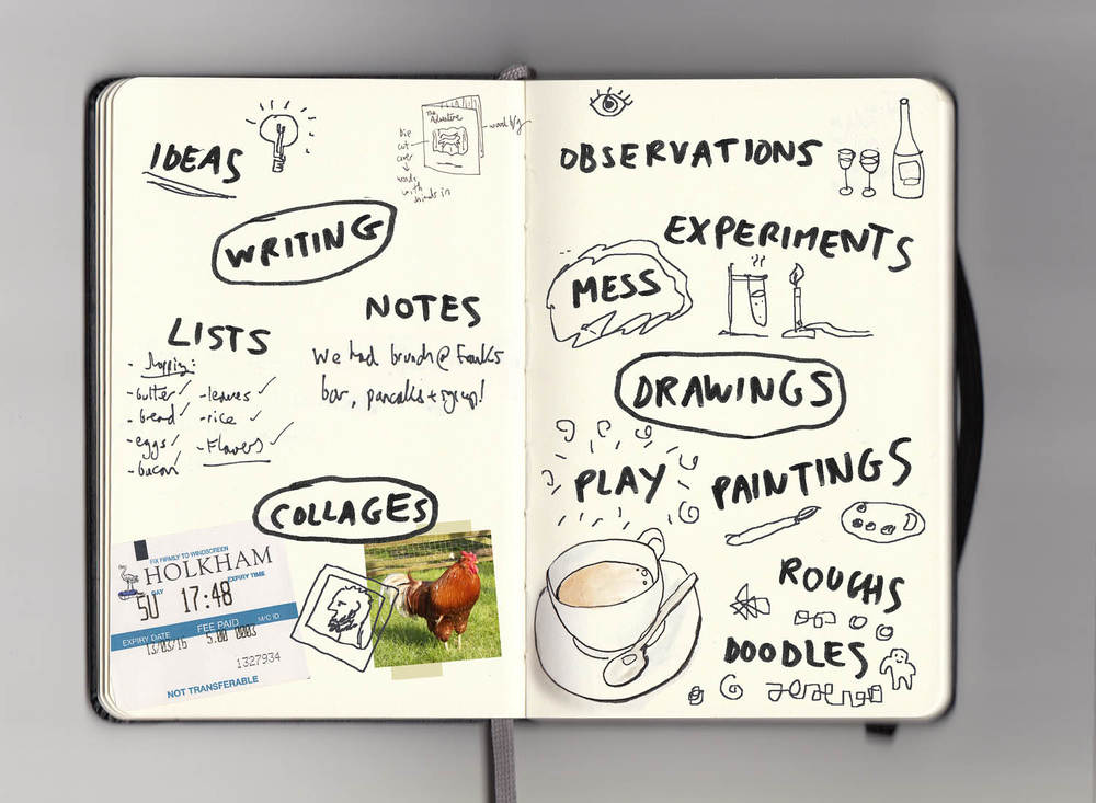 2 Sketchbooks by Owen Mathers REV.jpg