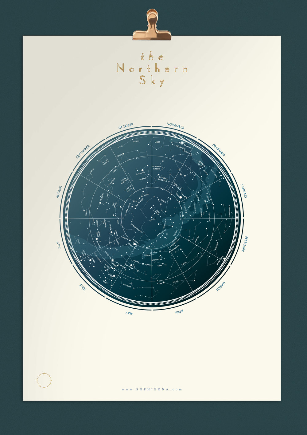 the Northern Sky – Poster