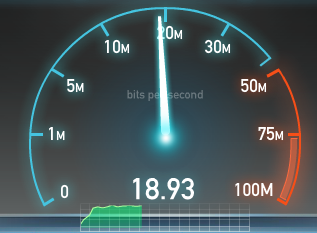 Real speedtest running on actual service