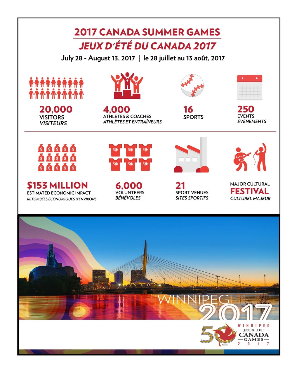 Special Issue-Canada Summer Games 2017_Page_4.jpg