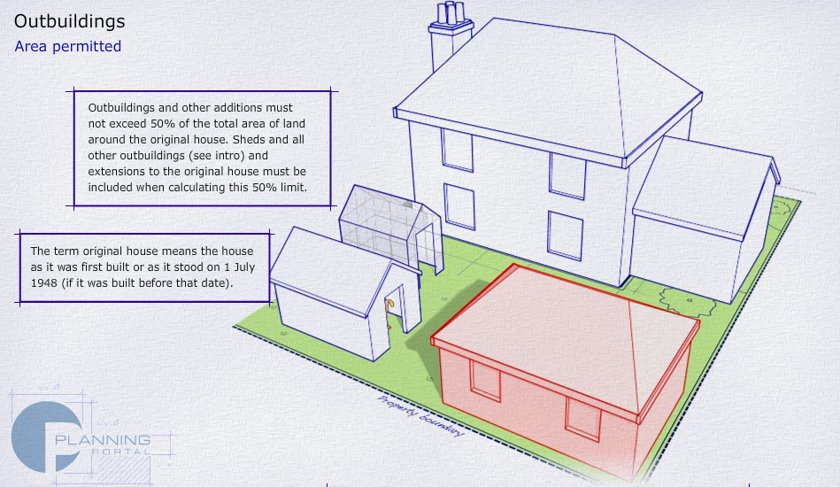 Garden Buildings Planning Permission Page The Poole