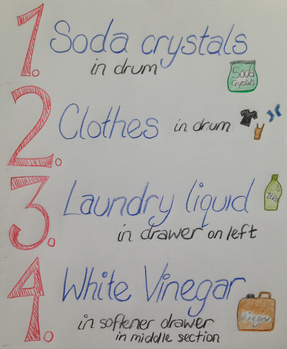 ^  Checklist for the new laundry routine.