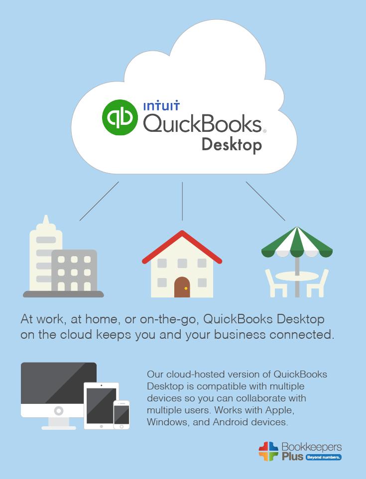 Cloud-Hosted QuickBooks Desktop