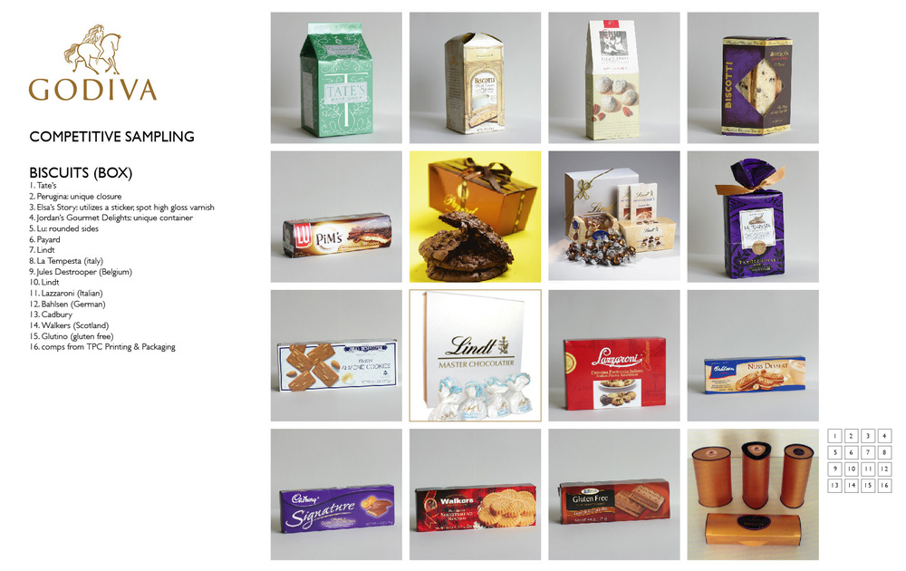 Competitive Sampling - Biscuits (box)