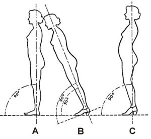 shoesandposture (1).jpg
