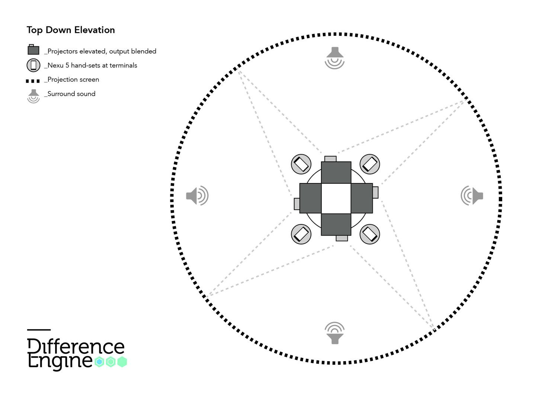 Google Matthew Clugston Difference Engine Diagram Devart10