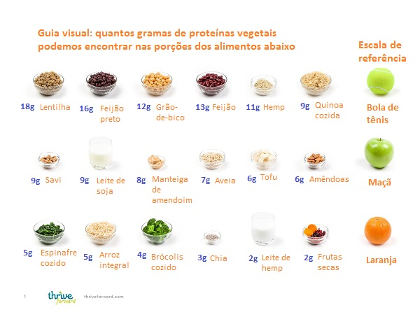Proteinas_vegetais_1.jpg