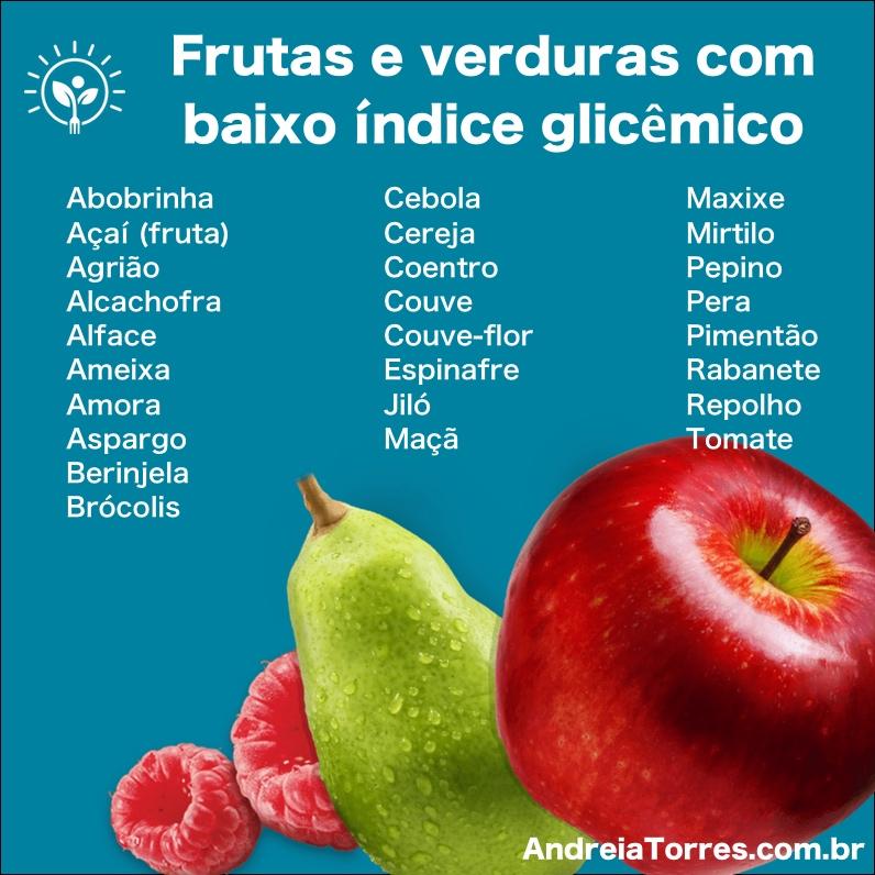 Frutas e verduras com baixo índice glicêmico.jpg