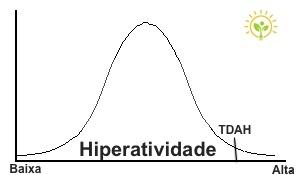 hiperatividade2.jpg