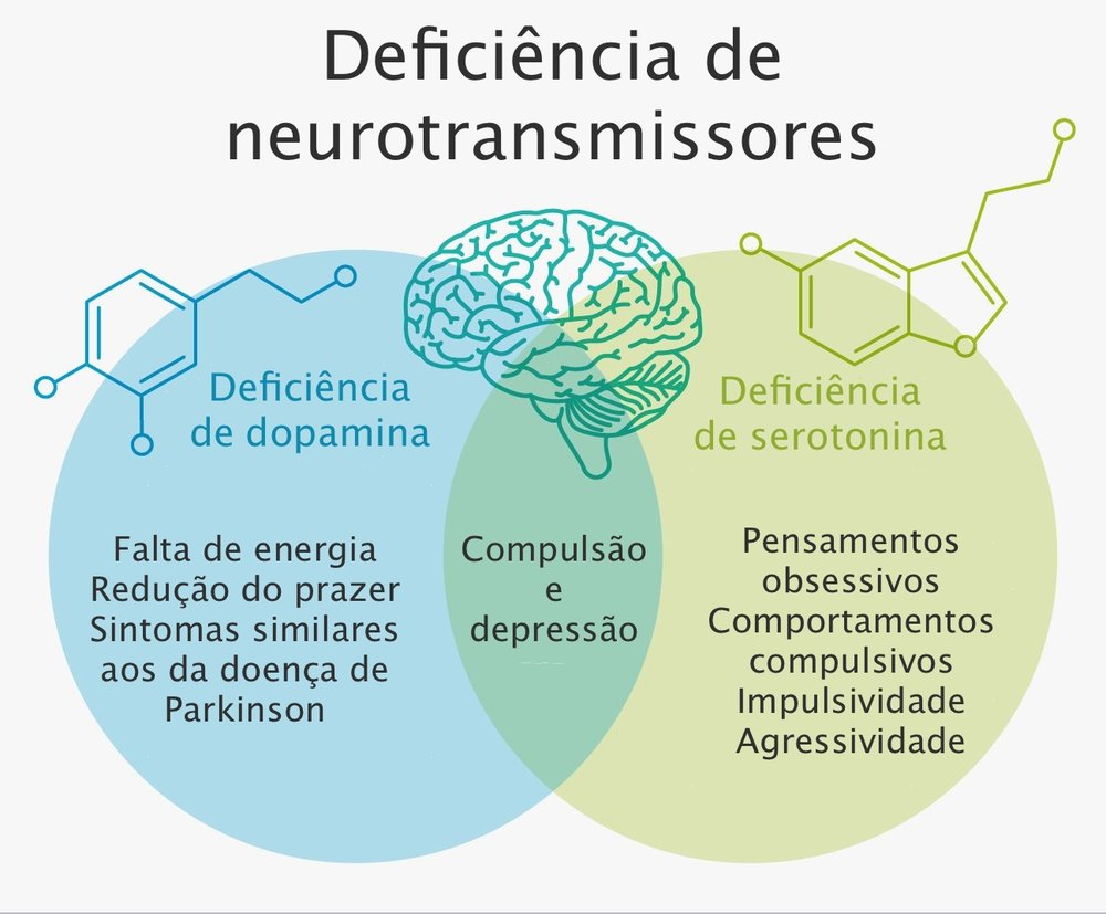 def. neurotransmissores.jpg