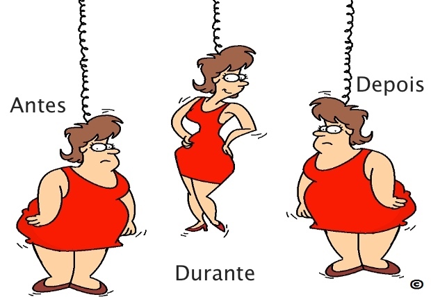 yo-yo-dieting.jpg