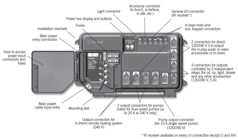 xm_overview in xm overview xseries 2009 Jeep Wrangler Wiring Diagram at soozxer.org