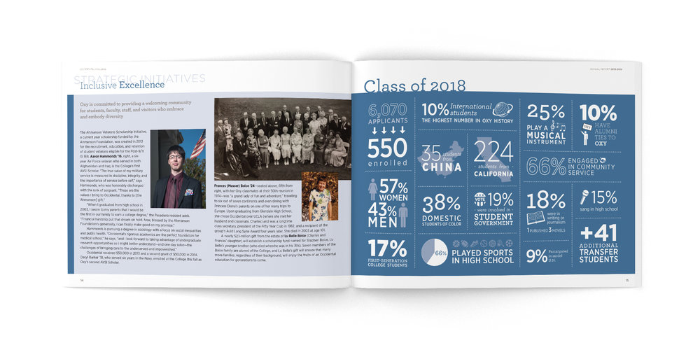 Annual_Report_2014_Page3.jpg