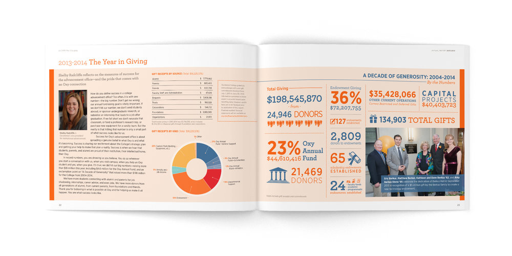 Annual_Report_2014_Page5.jpg