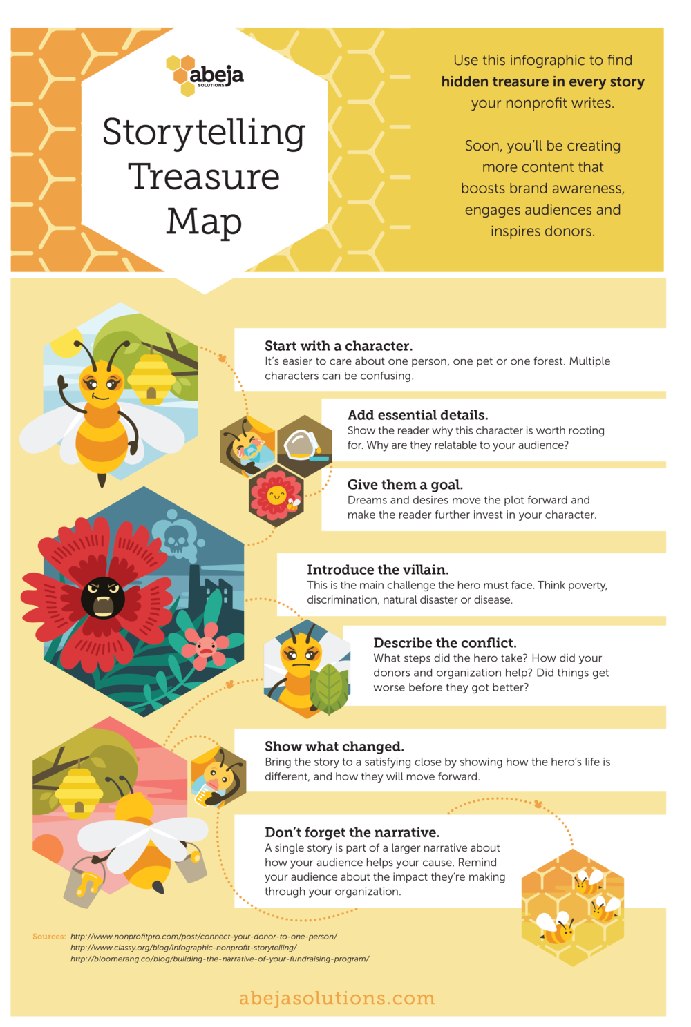 Abeja_Solutions_Storytelling_Treasure_Map.png