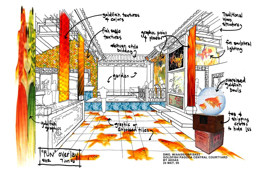 goldfish pagoda 1.jpg