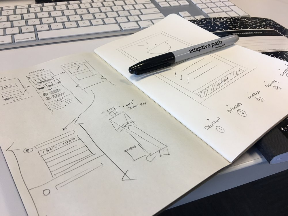 6. Sketches & Wireframes Organize ideas into intuative user interface designs