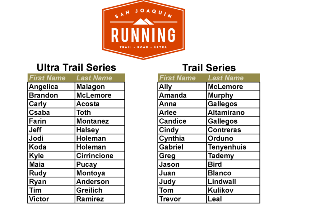 TrailSeriesFinishersFinal Sheet6.png