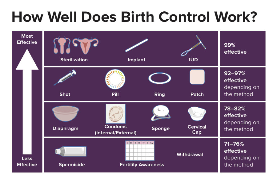 birth-control-methods.jpg