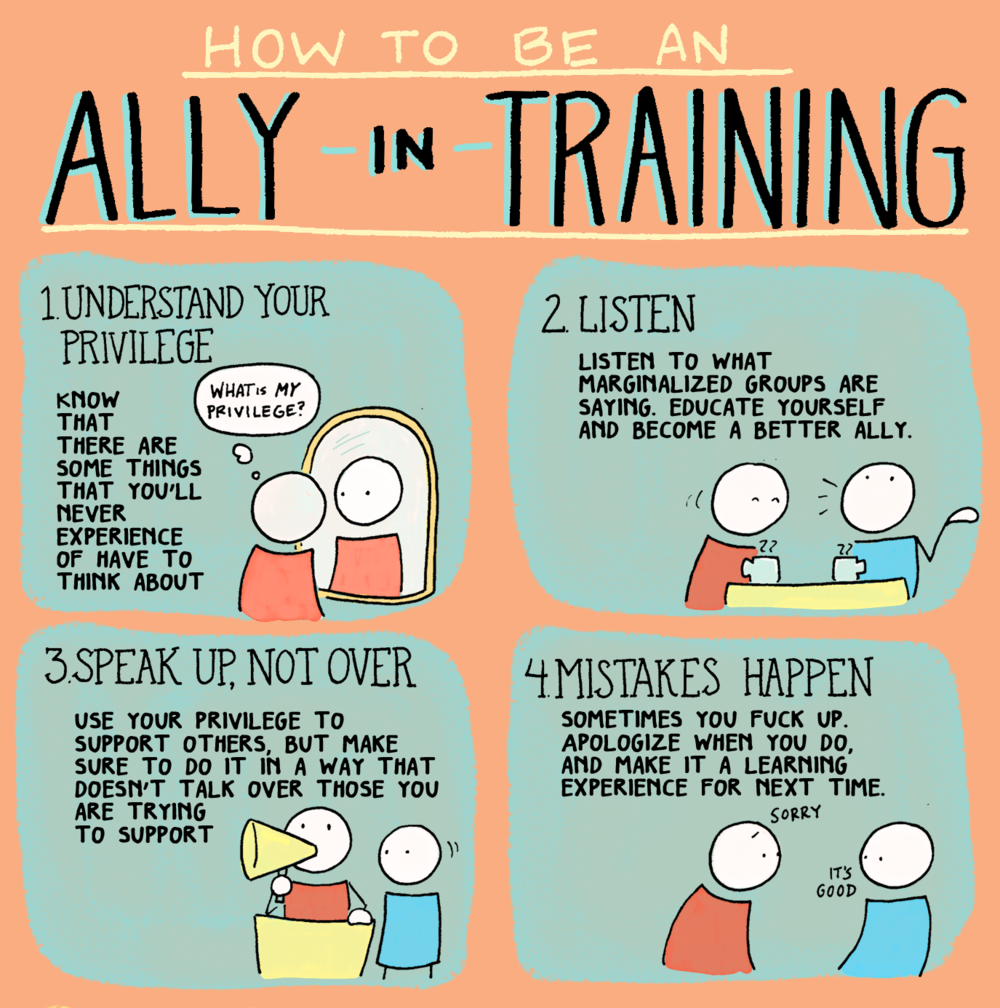 How to be an Ally in Training
