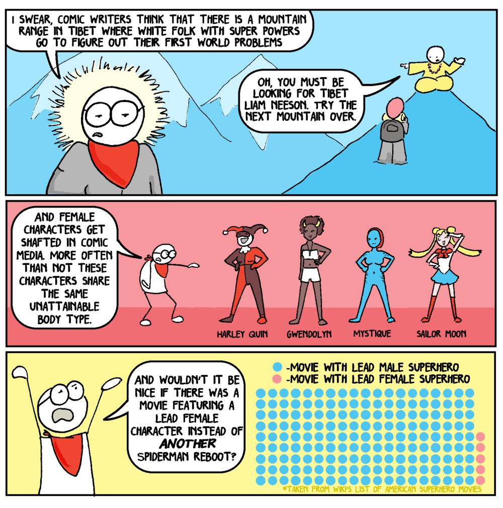 Representation in Comics