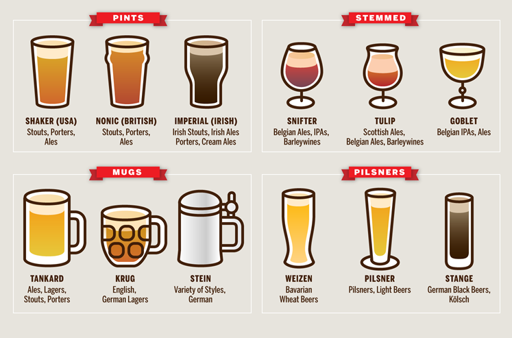 Picture different beer glass.png