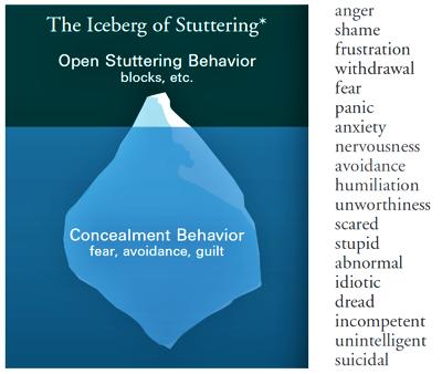 stuttering iceberg