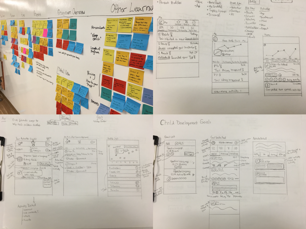 Synthesis of user research and sketching variations of app screens and interactions.