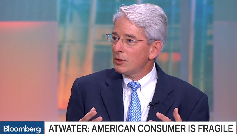 Peter Atwater on Bloomberg, April 22, 2016.