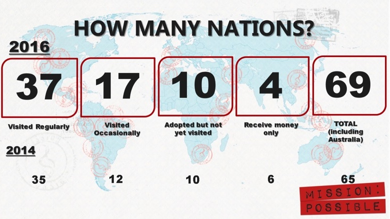 CRC Missions - Global Influence   Check out the CRC Missions International's global influence through a graphic that shows which countries are visited most and…
